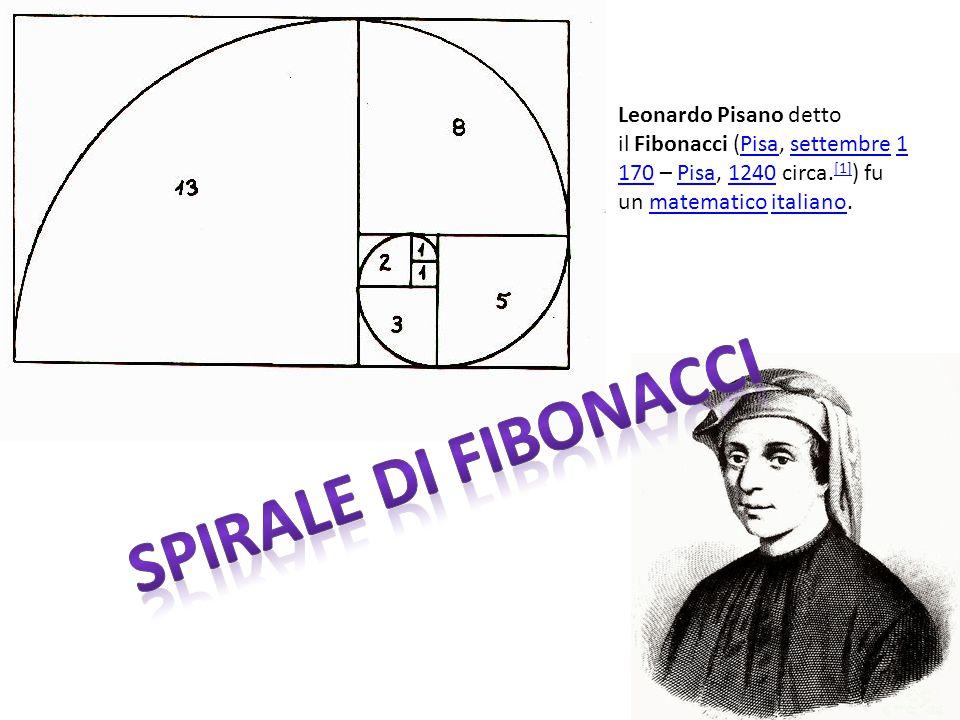 Leonardo Pisano detto il Fibonacci (Pisa, settembre 1170 – Pisa, 1240 circa.[1]) fu un matematico italiano.